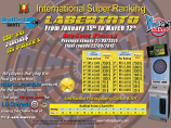 Bilder av nyheter International Super Ranking - Laberinto
